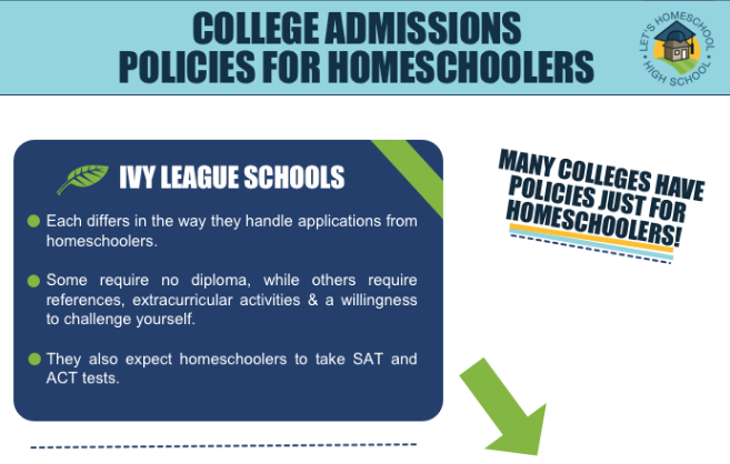 College Admissions and Scholarship Guide