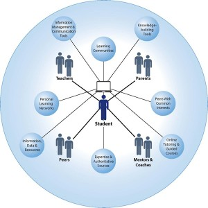gov circle
