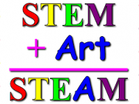 STEM + Art = STEAM - From STEM to STEAM: How to Incorporate the Arts Into Your STEM Curriculum