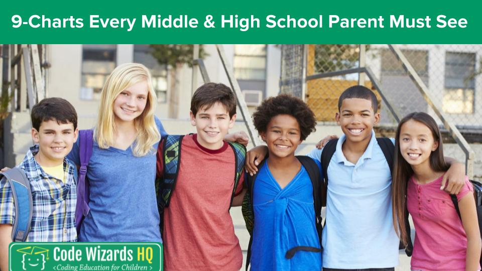 9 Charts Every Middle and High School Parent Needs